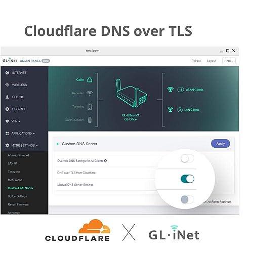 Buy GL iNet GL-AR750S-Ext Gigabit Travel AC Router (Slate